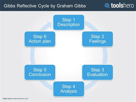 gibbs reflective model template gibbs reflective model template choice image free