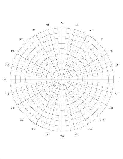 Printable Polar Graphs | polar bear math printable polar graph paper