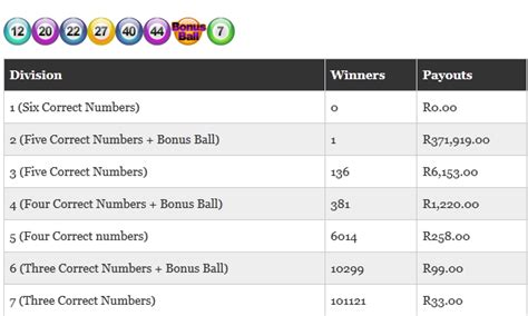 powerball south africa lotto results south africa 14 july
