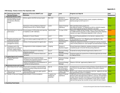 ohs management plan template 100 ohs management plan template event report