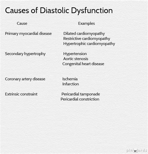 restrictive pattern of lv diastolic filling 17 best images about lv diastolic function on pinterest