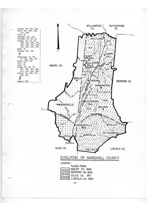 Marshall County Records Index For Cemetery Records Of Marshall County Tennessee Marshall County Tngenweb