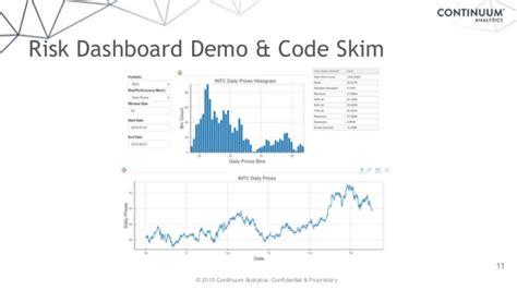 risk dashboard demo bokeh risk dashboard talk