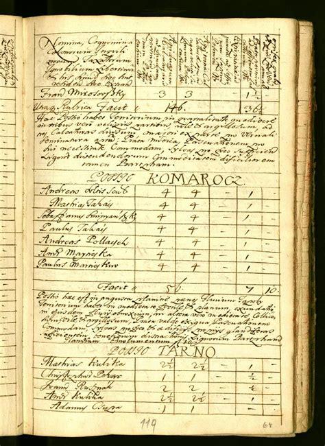 Slovakia Birth Records Genealogy Tourist Guide Slovakia Kosice Bratislava
