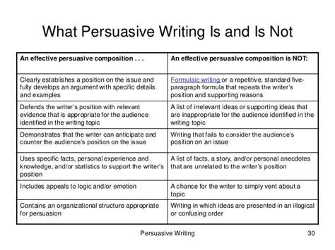 persuasive argumentative essay rubric middle and high school esl ells