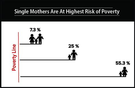 inoxmovies com find more sites re single moms living in poverty in ohio woub digital