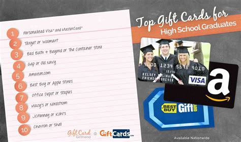 Graduation Gift Cards - top 10 gift cards for high school graduates gcg