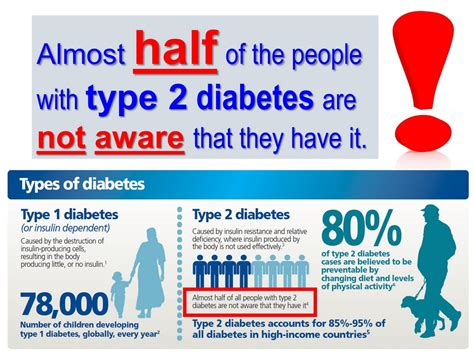 Gliquidone 30 Mg Box gliquidone tablet 30 mg diabetes foracare