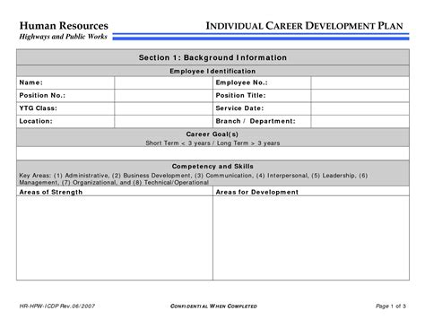 professional development plan template free best photos of professional career development template
