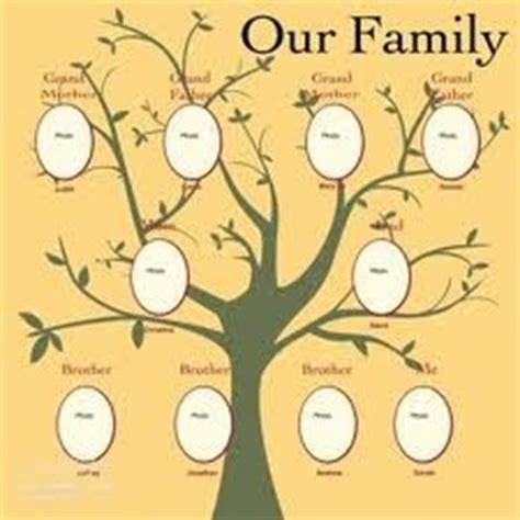 scrapbook family tree template family tree scrapbooking recherche family