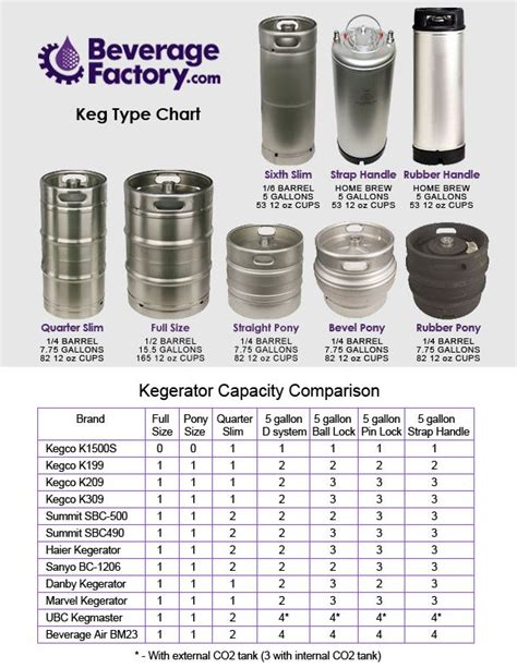 keg of coors light cost keg sizes and prices google search wedding ideas