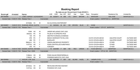 county booking report mariposa county daily sheriff and booking report for