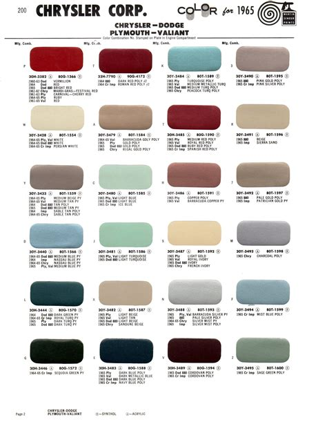 car paint color chart ideas ultimate dupont auto paint color chart auto paint colors 100 auto