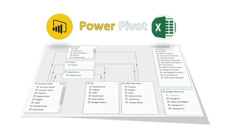 format date power query introducing power pivot power query get transform