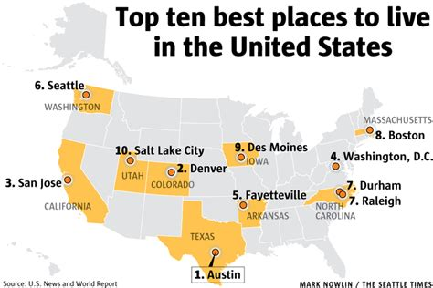 best places to live in the usa the stars of the states seattle no 6 in new ranking of best places to live in u s