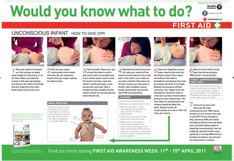 how to give a cpr how to give cpr on a baby chopsy baby parenting magazine for parents and