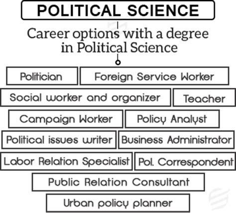 political science dissertation order political science dissertation conclusion
