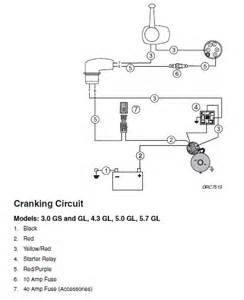 glastron sx195 wiring diagram 29 wiring diagram images