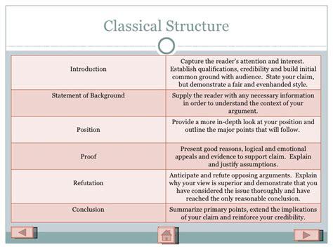 Sle Classical Argument Essay classical argument essay 28 images argumentative essay