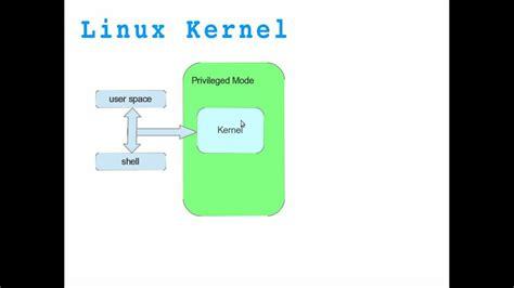 tutorial linux kernel module linux kernel module programming 01 youtube