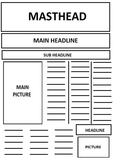 newspaper story template gallery for gt newspaper article template