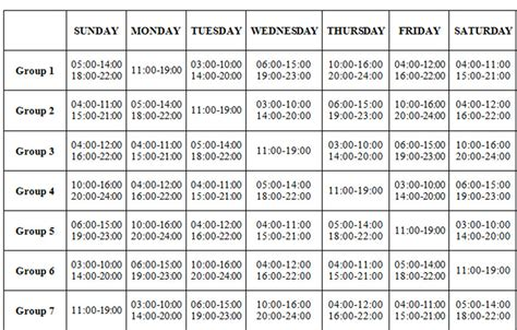Load Shedding Schedule From Today by Load Shedding Time Increases Upto 14 Hrs A Day The Himalayan Times