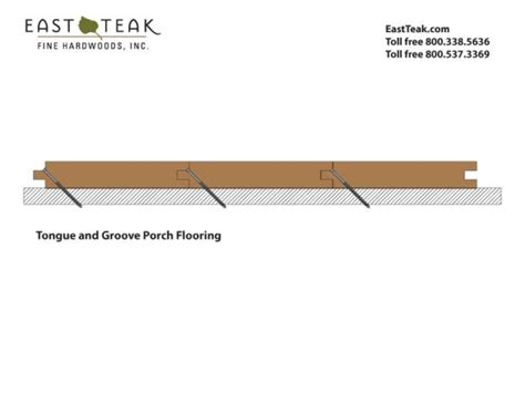 t g porch flooring install diagram how to