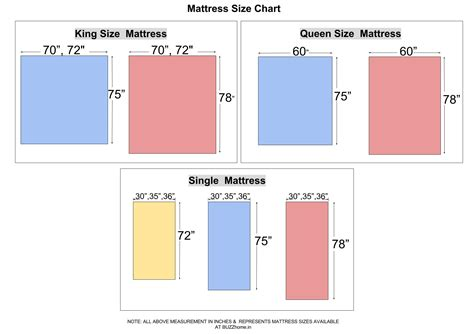 dimensions for king size bed king size pillows dimensions king size cot dimensions