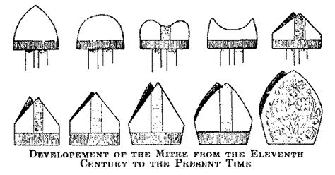 pope hat template catholic encyclopedia mitre