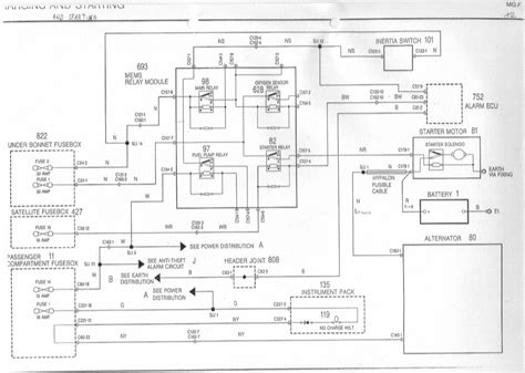 rover alarm wiring diagram wiring diagram manual