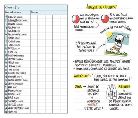 Resume Du Livre L Agenda by L Agenda De Monsieur Le Prof Un Livre D 233 Tonnant Flammarion