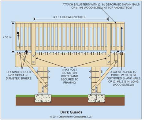 deck railing dimensions code deck design and ideas
