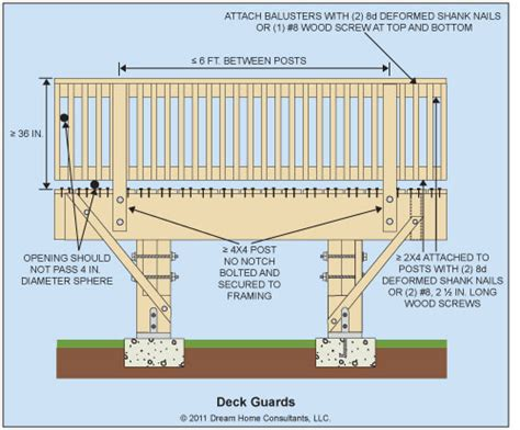 Building Codes For Decks Pictures To Pin On Pinterest