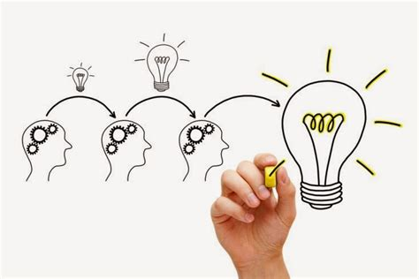 Best Innocation Ideas For Who Did Mba by Design Best Practices 5 Ways To