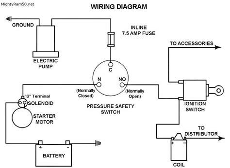 changed oil pressure switch now engine sounds terrible corvetteforum chevrolet corvette