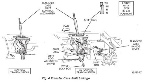 2000 dodge dakota transfer transfer replacement dodgeforum