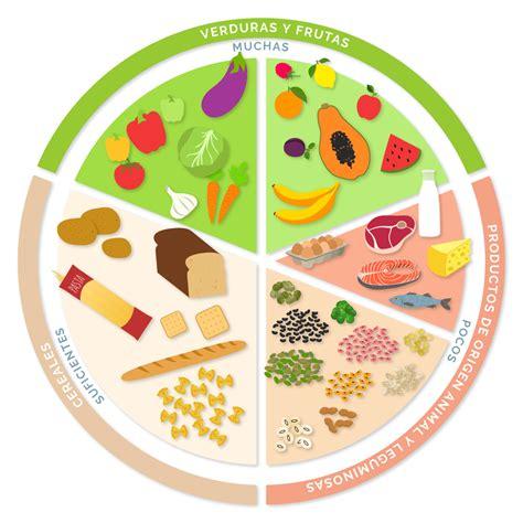 h 225 bitos saludables para los ni 241 os gimnasio los andes - Alimentos Gimnasio