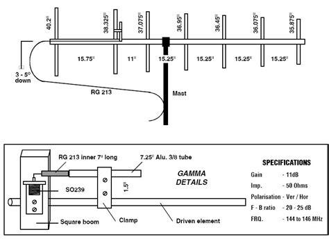 contoh antena yagi untuk pelajar antena yagi