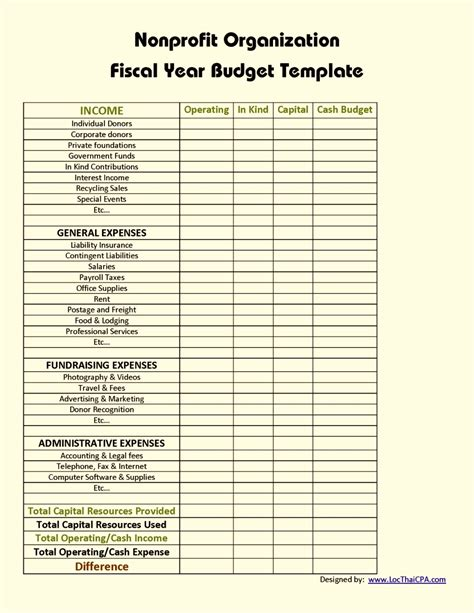 budget format for non profit organization template