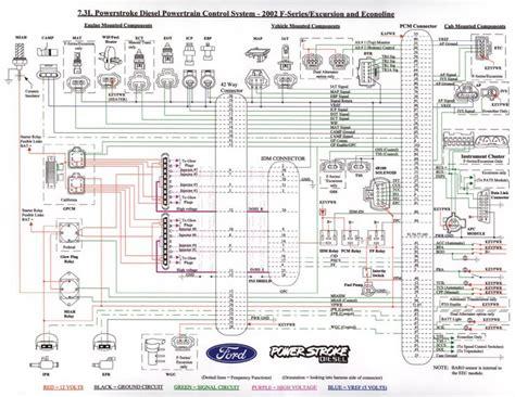 ford 6 0 powerstroke wiring diagram 7 3 powerstroke wiring diagram search diesel engines diesel trucks