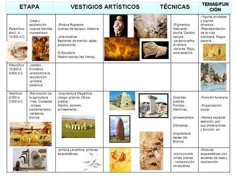 historia de espaa iii 8408045784 historia del arte el arte de la prehistoria una presentaci 211 n y una lectura