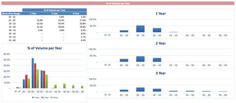 simple lbo model template gallery templates design ideas