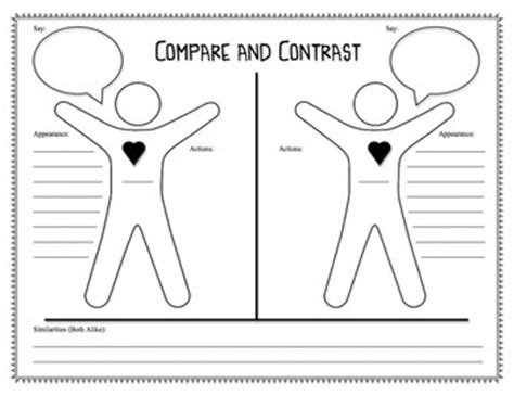 How To Compare And Contrast Two Characters In An Essay by Compare Contrast Characters Graphic Organizer Tpt