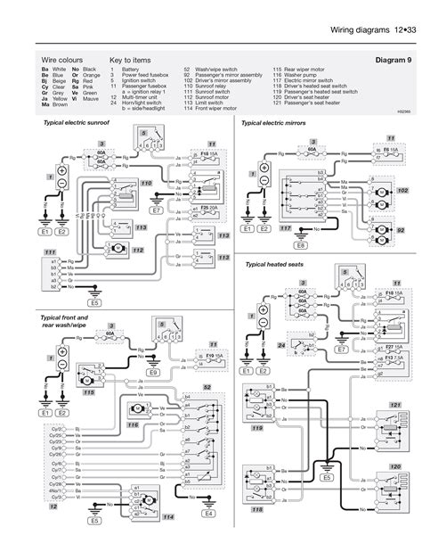 renault scenic fuse box wiring diagram 2018