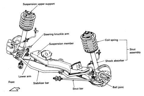 Joint Lower S Ertiga sytem suspensi mekanik otomotif java