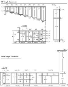 primefaces layout unit height what is the standard height of a bathroom vanity