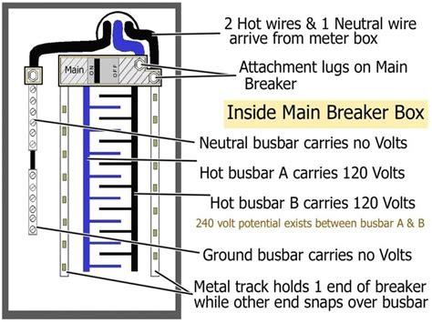 Electric Meter Main Panel Wiring Diagrams Wiring Forums