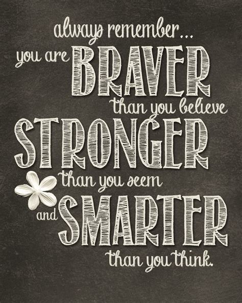 christopher robin  friend quotes quotesgram