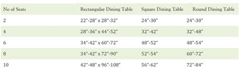 table number of seats dining table guide size shape seating