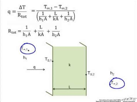 thermal resistance in series thermal circuits introduction
